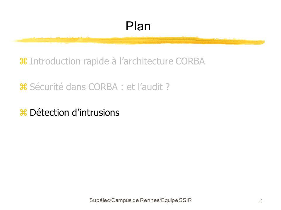 Supélec/Campus de Rennes/Equipe SSIR 10 Plan zIntroduction rapide à l'architecture CORBA zDétection d'intrusions zSécurité dans CORBA : et l'audit