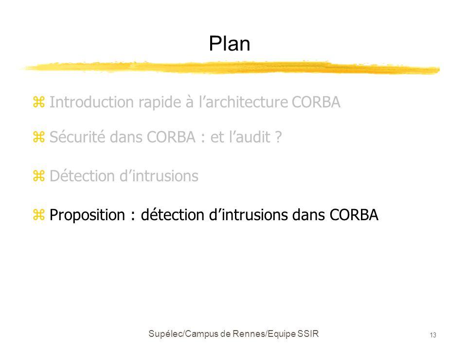 Supélec/Campus de Rennes/Equipe SSIR 13 Plan zIntroduction rapide à l'architecture CORBA zSécurité dans CORBA : et l'audit .