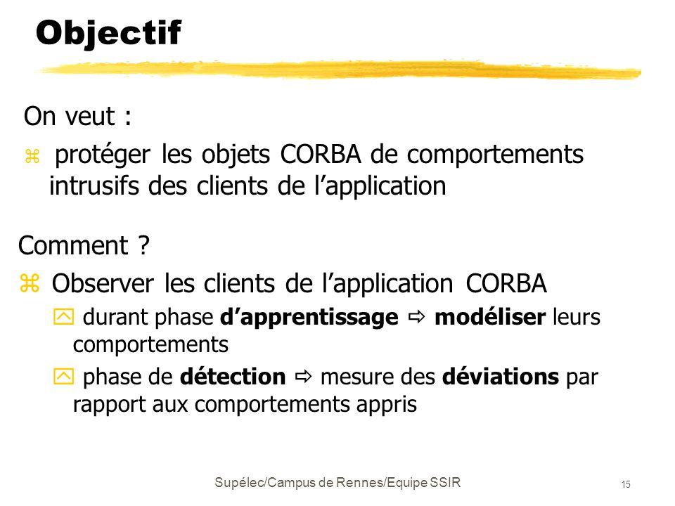 Supélec/Campus de Rennes/Equipe SSIR 15 Objectif On veut : z protéger les objets CORBA de comportements intrusifs des clients de l'application Comment .