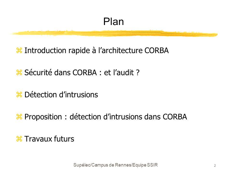 Supélec/Campus de Rennes/Equipe SSIR 2 Plan zIntroduction rapide à l'architecture CORBA zSécurité dans CORBA : et l'audit .