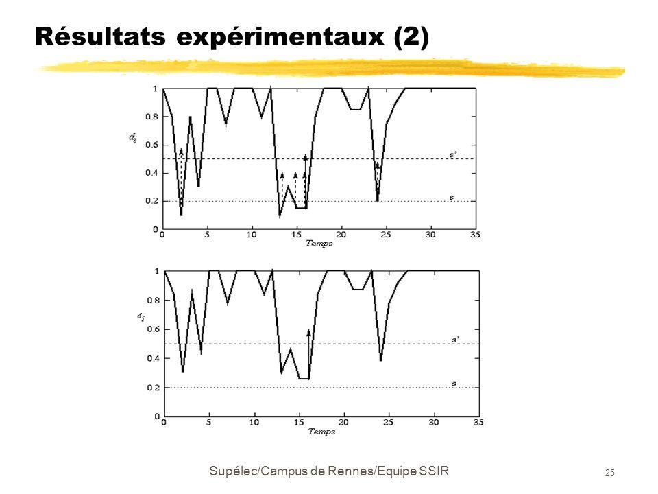 Supélec/Campus de Rennes/Equipe SSIR 25 Résultats expérimentaux (2)