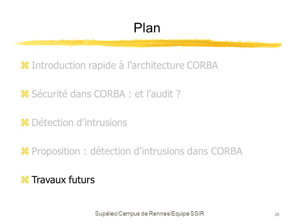 Supélec/Campus de Rennes/Equipe SSIR 26 Plan zIntroduction rapide à l'architecture CORBA zSécurité dans CORBA : et l'audit .