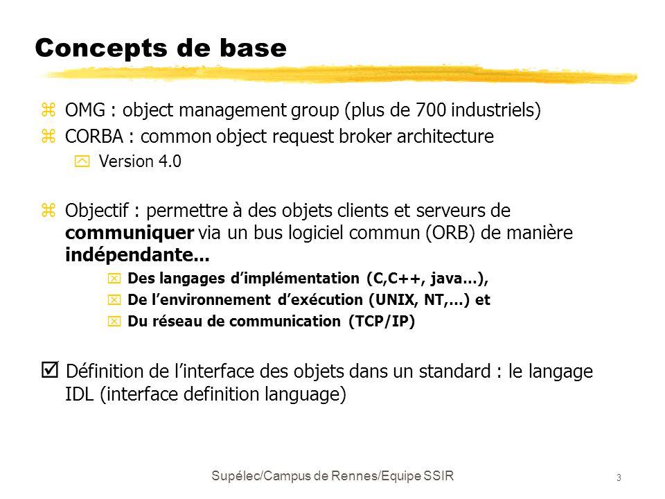 Supélec/Campus de Rennes/Equipe SSIR 3 Concepts de base zOMG : object management group (plus de 700 industriels) zCORBA : common object request broker architecture y Version 4.0 zObjectif : permettre à des objets clients et serveurs de communiquer via un bus logiciel commun (ORB) de manière indépendante...