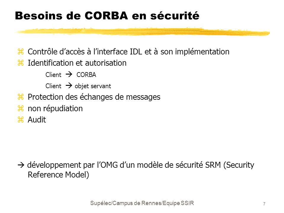 Supélec/Campus de Rennes/Equipe SSIR 8 Services de Sécurité CORBA zServices de base de SRM authentification, autorisation confidentialité non répudiation intégrité – Audit .