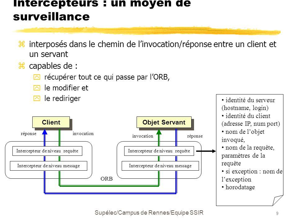 Supélec/Campus de Rennes/Equipe SSIR 10 Plan zIntroduction rapide à l'architecture CORBA zDétection d'intrusions zSécurité dans CORBA : et l'audit ?