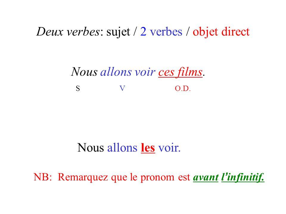 Deux verbes: sujet / 2 verbes / objet direct Nous allons voir ces films. S V O.D. Nous allons les voir. NB: Remarquez que le pronom est avant l ' infi