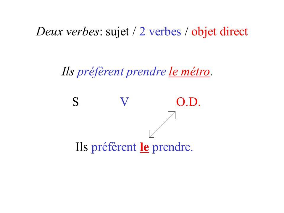 Deux verbes: sujet / 2 verbes / objet direct Ils préfèrent prendre le métro. S V O.D. Ils préfèrent le prendre.