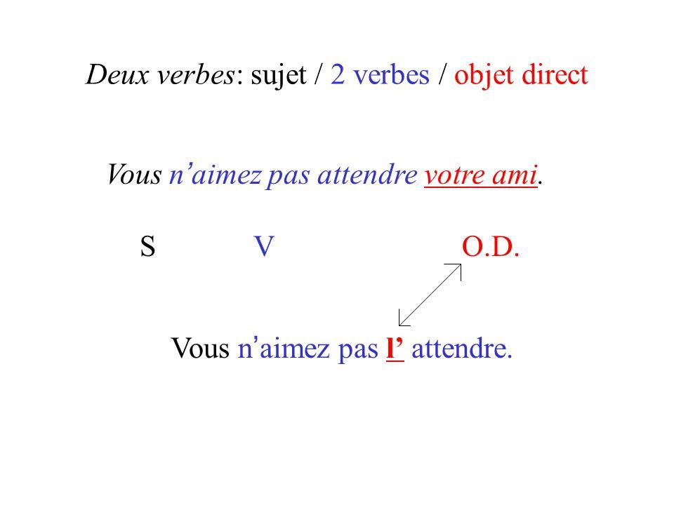 Deux verbes: sujet / 2 verbes / objet direct Vous n ' aimez pas attendre votre ami. S V O.D. Vous n ' aimez pas l' attendre.