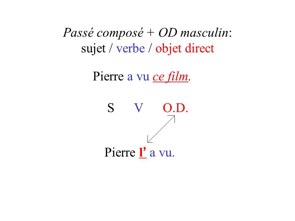 Passé composé + OD masculin: sujet / verbe / objet direct Pierre a vu ce film. S V O.D. Pierre l ' a vu.