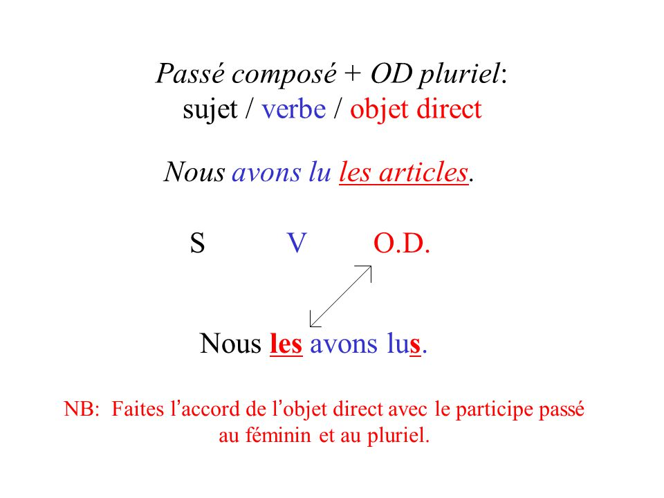 Passé composé + OD pluriel: sujet / verbe / objet direct Nous avons lu les articles. S V O.D. Nous les avons lus. NB: Faites l ' accord de l ' objet d