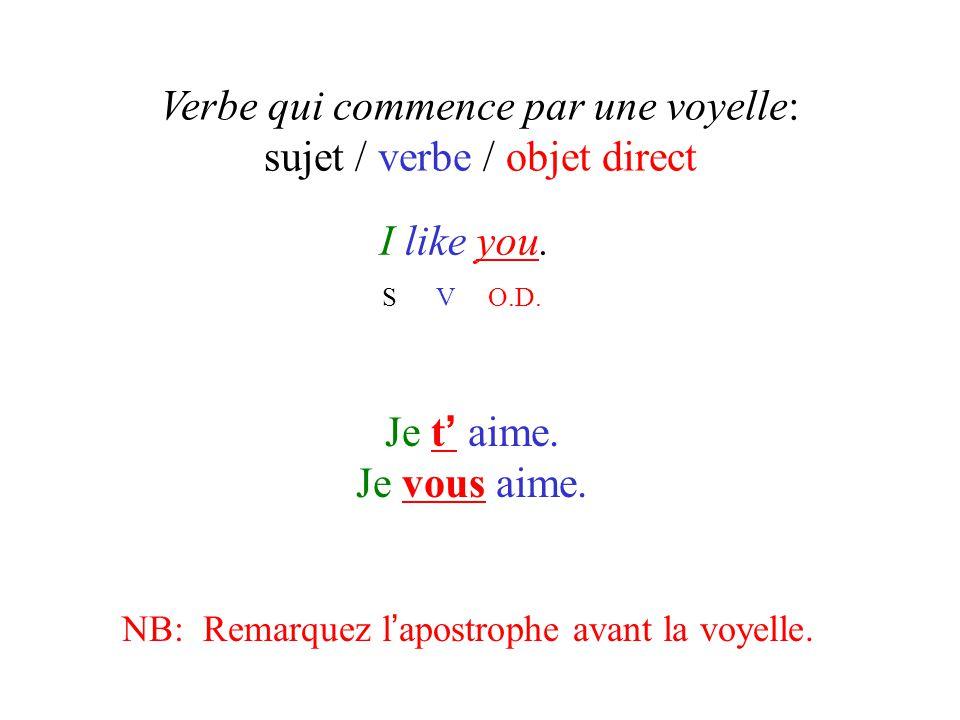 Verbe qui commence par une voyelle: sujet / verbe / objet direct I like you. S V O.D. Je t ' aime. Je vous aime. NB: Remarquez l ' apostrophe avant la