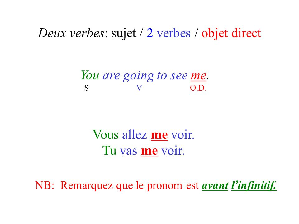 Deux verbes: sujet / 2 verbes / objet direct You are going to see me.