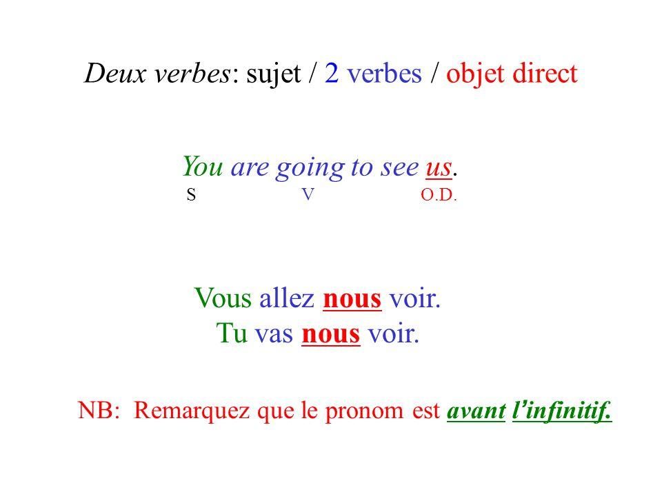 Deux verbes: sujet / 2 verbes / objet direct You are going to see us. S V O.D. Vous allez nous voir. Tu vas nous voir. NB: Remarquez que le pronom est