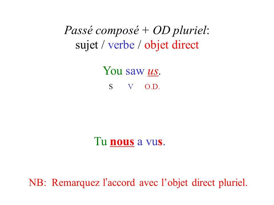 Passé composé + OD pluriel: sujet / verbe / objet direct You saw us. S V O.D. Tu nous a vus. NB: Remarquez l ' accord avec l'objet direct pluriel.