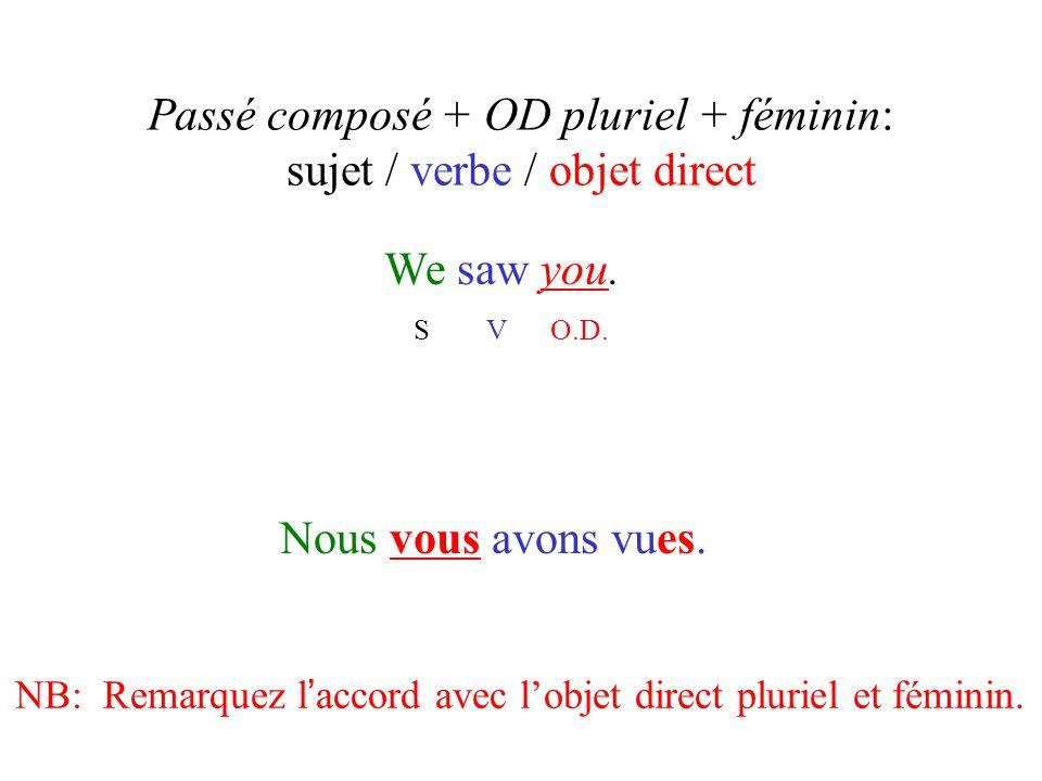 Passé composé + OD pluriel + féminin: sujet / verbe / objet direct We saw you. S V O.D. Nous vous avons vues. NB: Remarquez l ' accord avec l'objet di