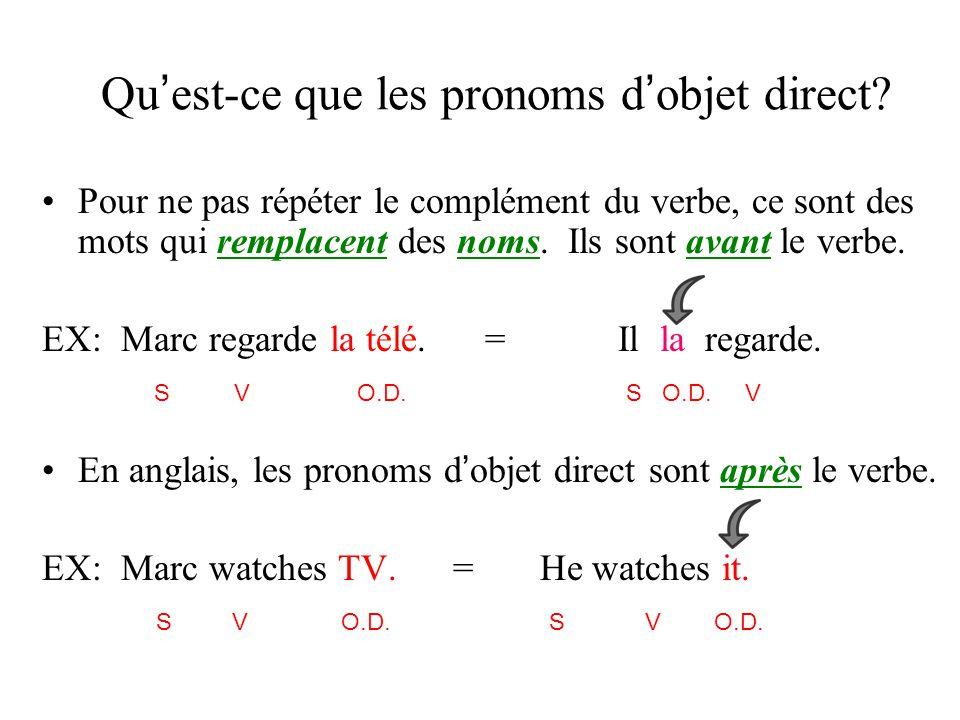 Qu ' est-ce que les pronoms d ' objet direct? Pour ne pas répéter le complément du verbe, ce sont des mots qui remplacent des noms. Ils sont avant le