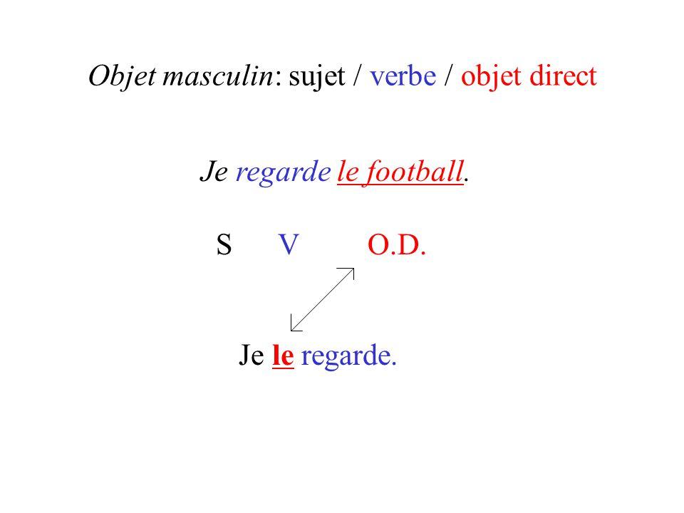 Objet masculin: sujet / verbe / objet direct Je regarde le football. S V O.D. Je le regarde.