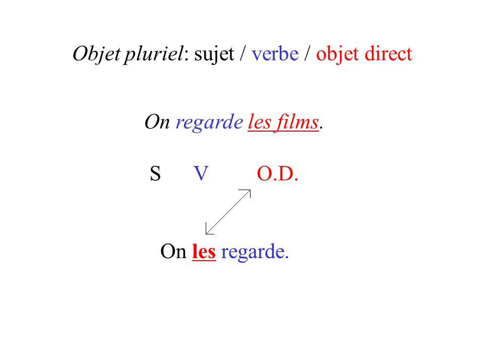 Objet pluriel: sujet / verbe / objet direct On regarde les films. S V O.D. On les regarde.