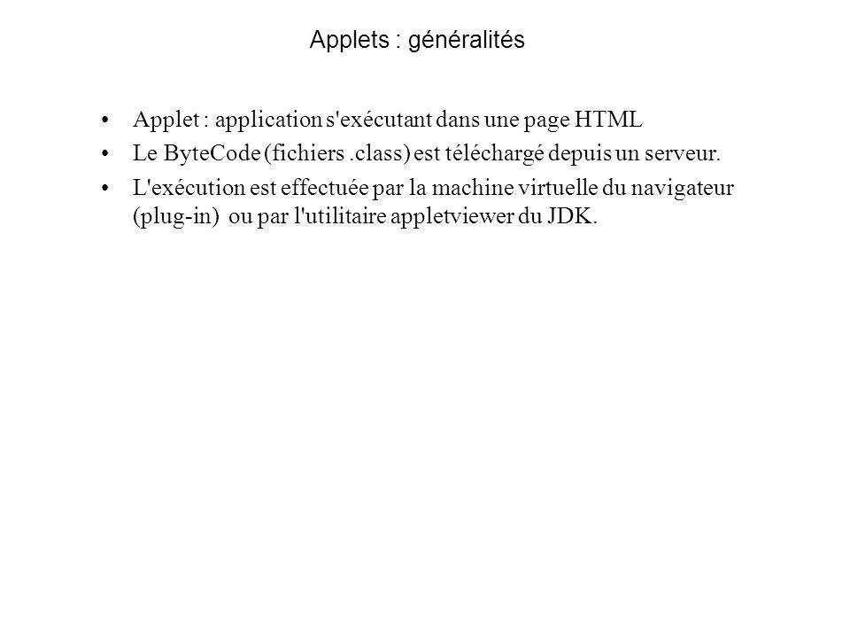 Applets : généralités Applet : application s'exécutant dans une page HTML Le ByteCode (fichiers.class) est téléchargé depuis un serveur. L'exécution e