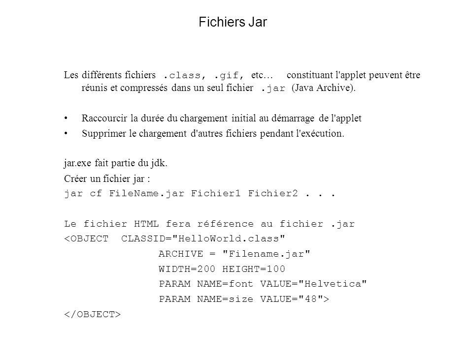 Fichiers Jar Les différents fichiers.class,.gif, etc… constituant l applet peuvent être réunis et compressés dans un seul fichier.jar (Java Archive).