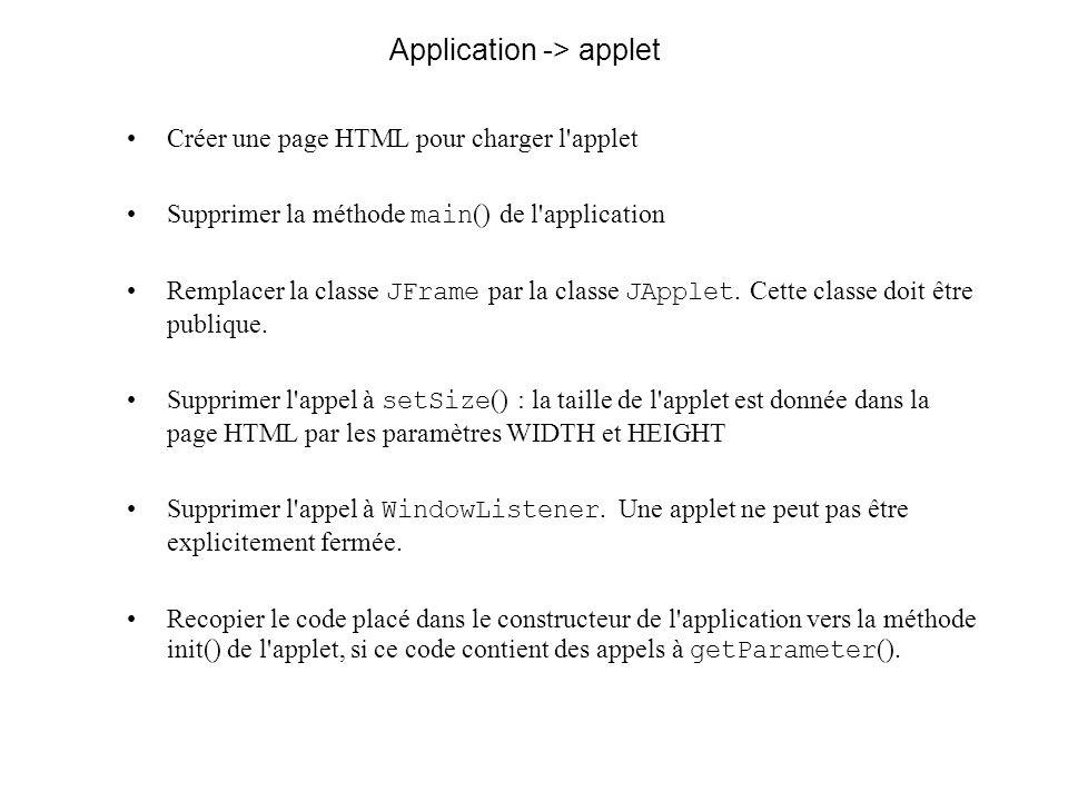 Application -> applet Créer une page HTML pour charger l applet Supprimer la méthode main () de l application Remplacer la classe JFrame par la classe JApplet.