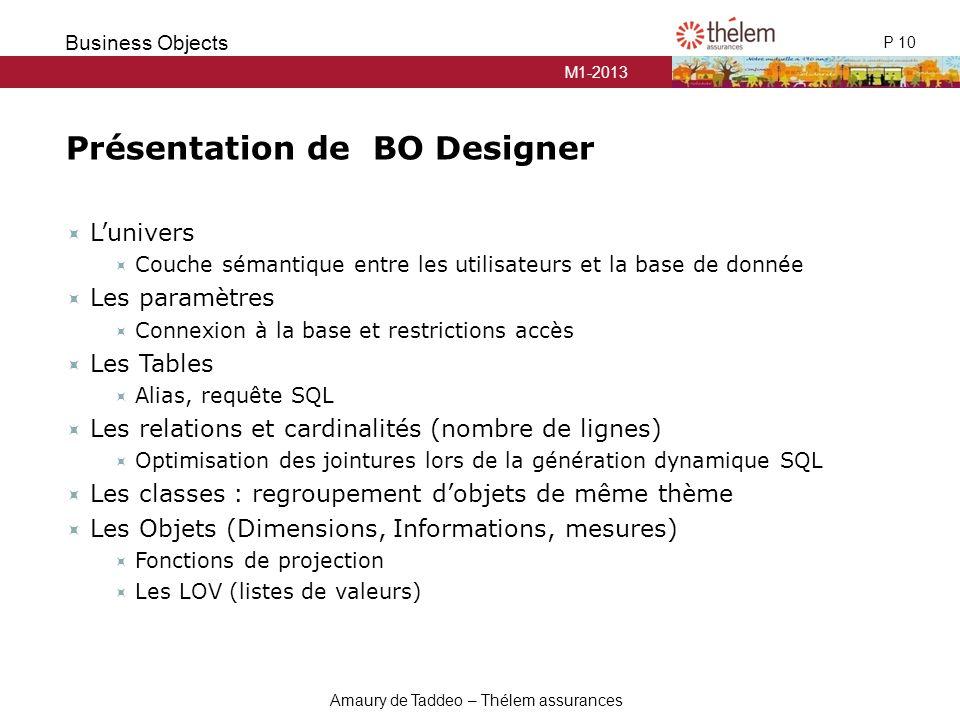 M1-2013 P 10 Business Objects Amaury de Taddeo – Thélem assurances Présentation de BO Designer  L'univers  Couche sémantique entre les utilisateurs