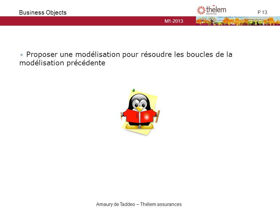 M1-2013 P 13 Business Objects Amaury de Taddeo – Thélem assurances  Proposer une modélisation pour résoudre les boucles de la modélisation précédente