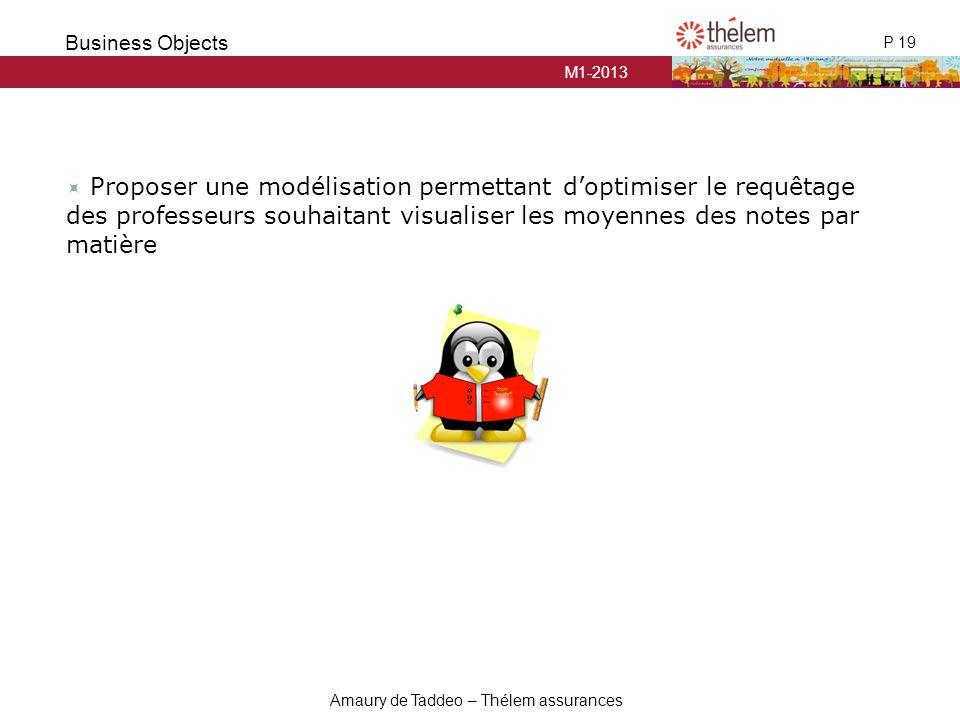M1-2013 P 19 Business Objects Amaury de Taddeo – Thélem assurances  Proposer une modélisation permettant d'optimiser le requêtage des professeurs sou