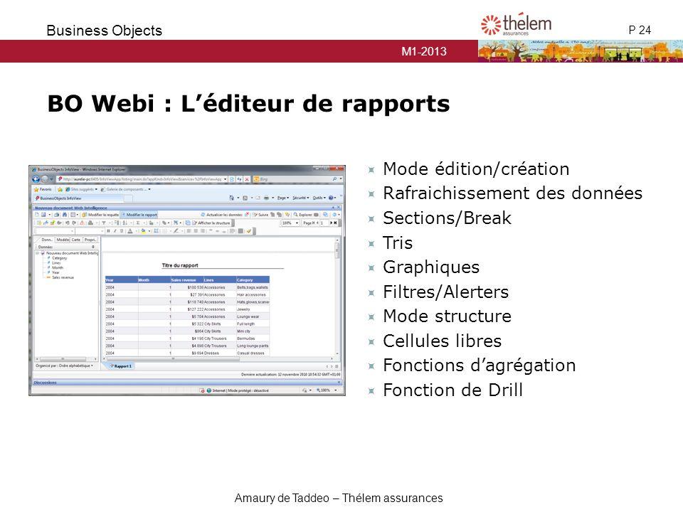 M1-2013 P 24 Business Objects Amaury de Taddeo – Thélem assurances BO Webi : L'éditeur de rapports  Mode édition/création  Rafraichissement des donn
