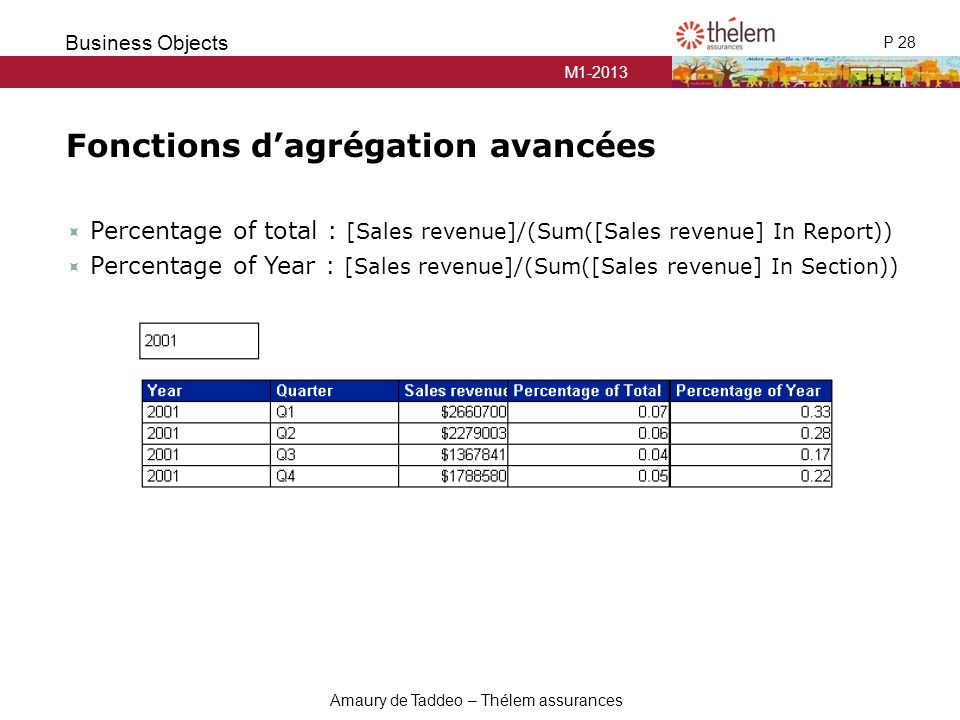 M1-2013 P 28 Business Objects Amaury de Taddeo – Thélem assurances Fonctions d'agrégation avancées  Percentage of total : [Sales revenue]/(Sum([Sales revenue] In Report))  Percentage of Year : [Sales revenue]/(Sum([Sales revenue] In Section))