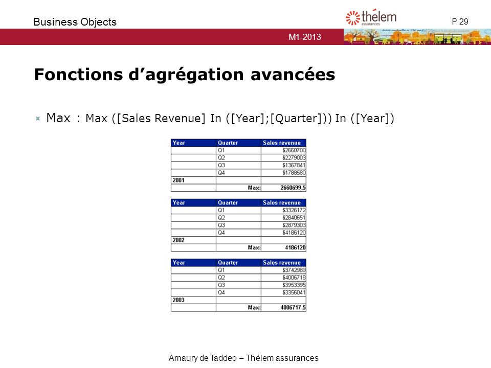 M1-2013 P 29 Business Objects Amaury de Taddeo – Thélem assurances Fonctions d'agrégation avancées  Max : Max ([Sales Revenue] In ([Year];[Quarter])) In ([Year])