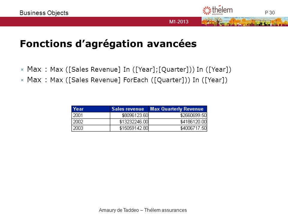 M1-2013 P 30 Business Objects Amaury de Taddeo – Thélem assurances Fonctions d'agrégation avancées  Max : Max ([Sales Revenue] In ([Year];[Quarter])) In ([Year])  Max : Max ([Sales Revenue] ForEach ([Quarter])) In ([Year])