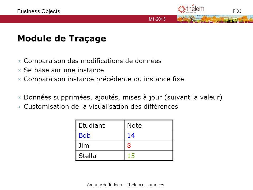 M1-2013 P 33 Business Objects Amaury de Taddeo – Thélem assurances Module de Traçage  Comparaison des modifications de données  Se base sur une inst