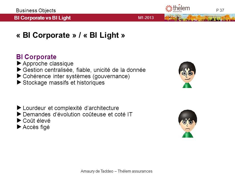 M1-2013 P 37 Business Objects Amaury de Taddeo – Thélem assurances « BI Corporate » / « BI Light » BI Corporate Approche classique Gestion centralisée