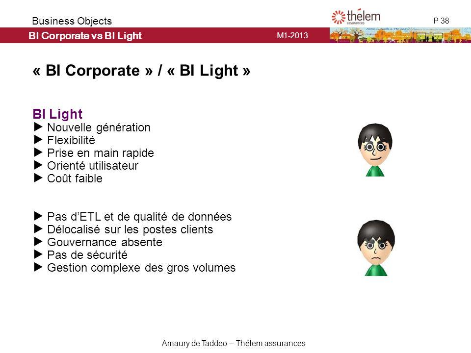 M1-2013 P 38 Business Objects Amaury de Taddeo – Thélem assurances « BI Corporate » / « BI Light » BI Light Nouvelle génération Flexibilité Prise en m