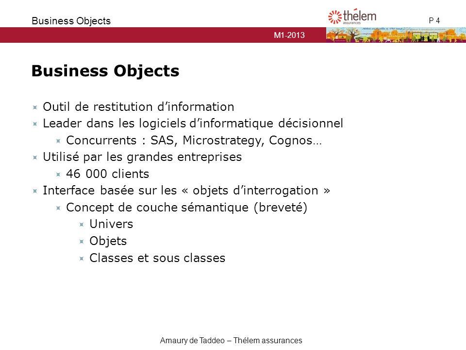 M1-2013 P 4 Business Objects Amaury de Taddeo – Thélem assurances Business Objects  Outil de restitution d'information  Leader dans les logiciels d'