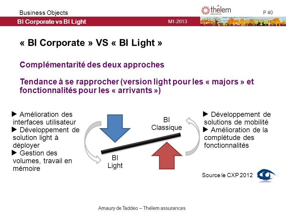M1-2013 P 40 Business Objects Amaury de Taddeo – Thélem assurances BI Corporate vs BI Light « BI Corporate » VS « BI Light » Complémentarité des deux