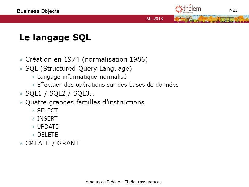 M1-2013 P 44 Business Objects Amaury de Taddeo – Thélem assurances Le langage SQL  Création en 1974 (normalisation 1986)  SQL (Structured Query Lang