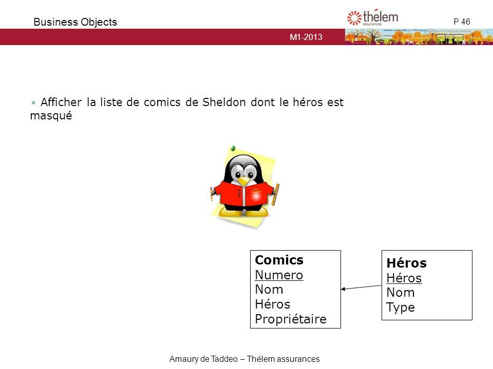 M1-2013 P 46 Business Objects Amaury de Taddeo – Thélem assurances  Afficher la liste de comics de Sheldon dont le héros est masqué Comics Numero Nom