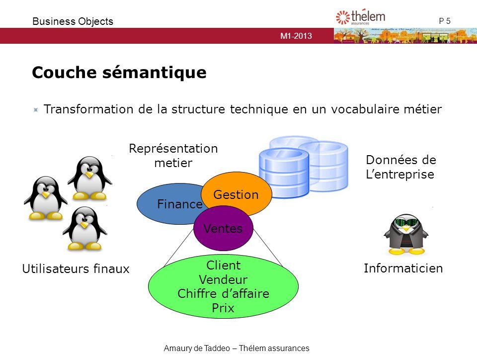 M1-2013 P 5 Business Objects Amaury de Taddeo – Thélem assurances Couche sémantique  Transformation de la structure technique en un vocabulaire métie