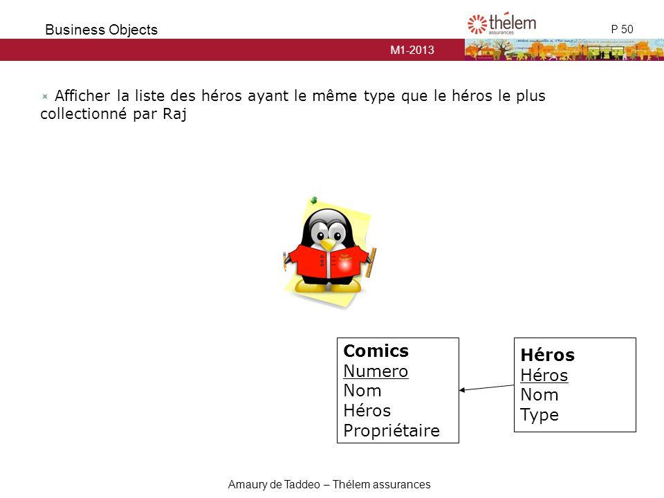 M1-2013 P 50 Business Objects Amaury de Taddeo – Thélem assurances  Afficher la liste des héros ayant le même type que le héros le plus collectionné