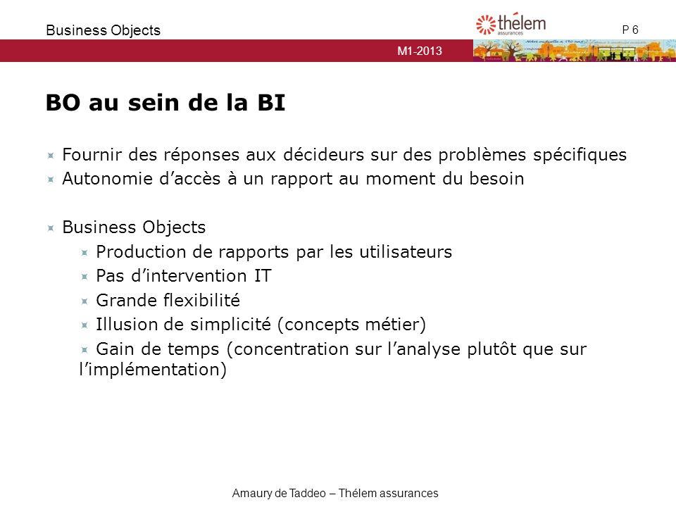 M1-2013 P 6 Business Objects Amaury de Taddeo – Thélem assurances BO au sein de la BI  Fournir des réponses aux décideurs sur des problèmes spécifiqu