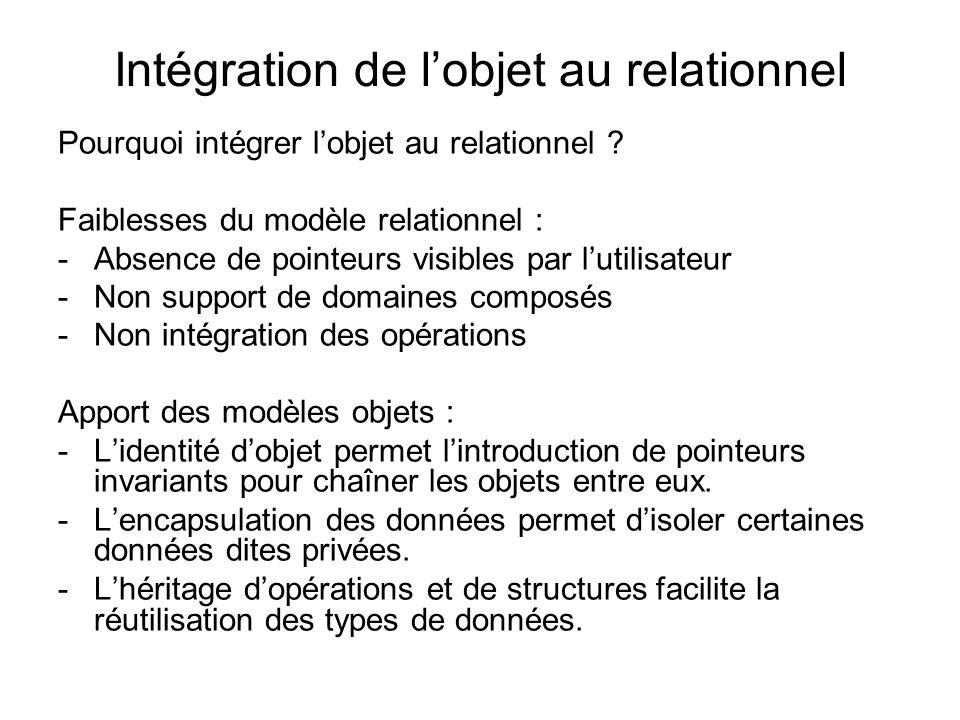 Intégration de l'objet au relationnel Pourquoi intégrer l'objet au relationnel ? Faiblesses du modèle relationnel : -Absence de pointeurs visibles par