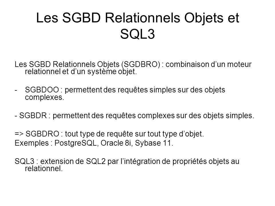 Les SGBD Relationnels Objets et SQL3 Les SGBD Relationnels Objets (SGDBRO) : combinaison d'un moteur relationnel et d'un système objet. -SGBDOO : perm