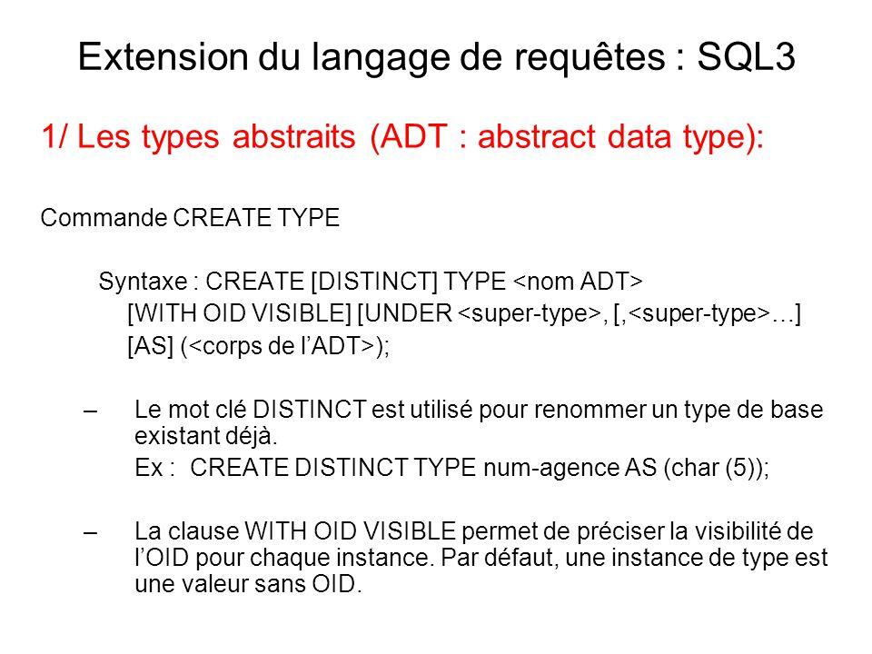 Extension du langage de requêtes : SQL3 1/ Les types abstraits (ADT : abstract data type): Commande CREATE TYPE Syntaxe : CREATE [DISTINCT] TYPE [WITH OID VISIBLE] [UNDER, [, …] [AS] ( ); –Le mot clé DISTINCT est utilisé pour renommer un type de base existant déjà.