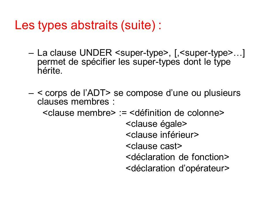 Les types abstraits (suite) : –La clause UNDER, [, …] permet de spécifier les super-types dont le type hérite. – se compose d'une ou plusieurs clauses