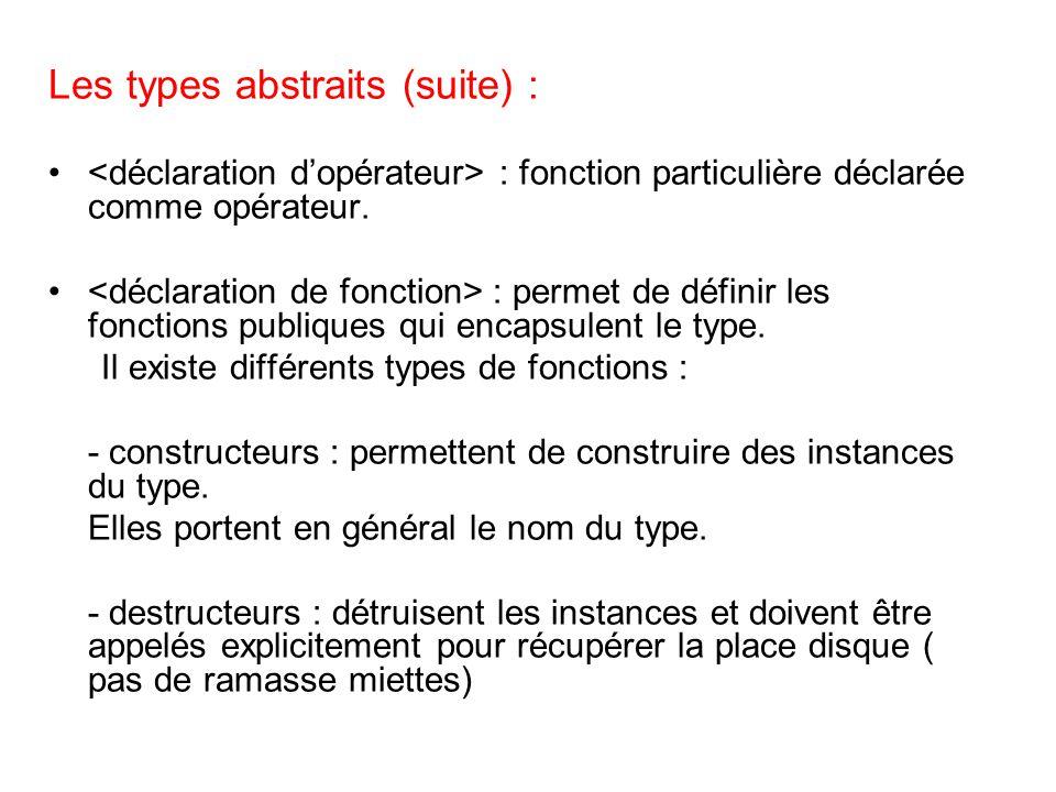 Les types abstraits (suite) : : fonction particulière déclarée comme opérateur. : permet de définir les fonctions publiques qui encapsulent le type. I