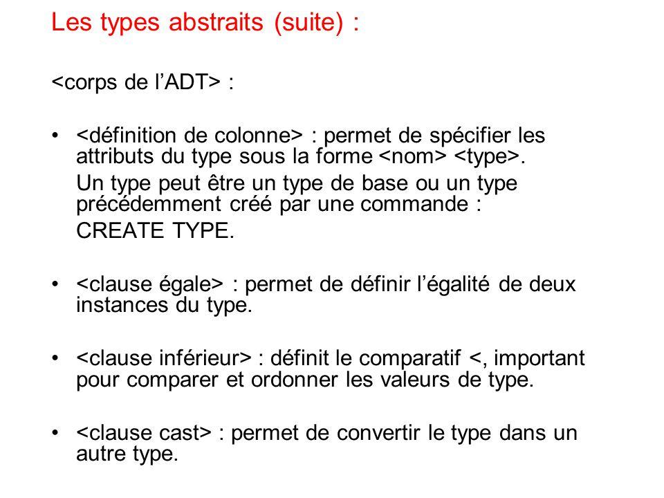 Les types abstraits (suite) : : : permet de spécifier les attributs du type sous la forme. Un type peut être un type de base ou un type précédemment c