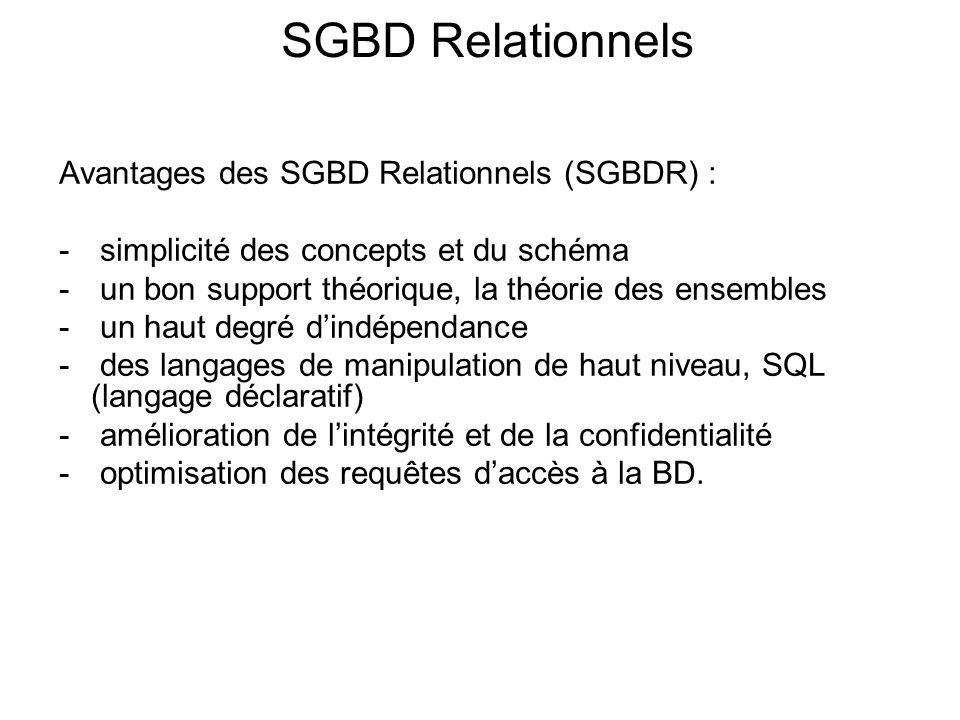 SGBD Relationnels Avantages des SGBD Relationnels (SGBDR) : - simplicité des concepts et du schéma - un bon support théorique, la théorie des ensemble