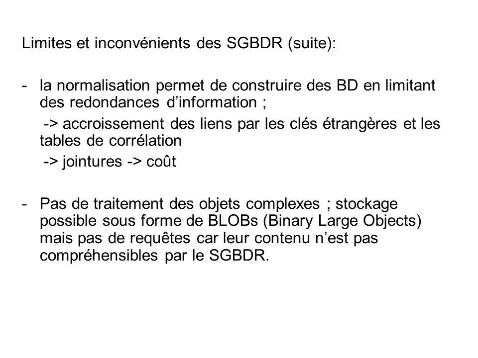 Limites et inconvénients des SGBDR (suite): -la normalisation permet de construire des BD en limitant des redondances d'information ; -> accroissement